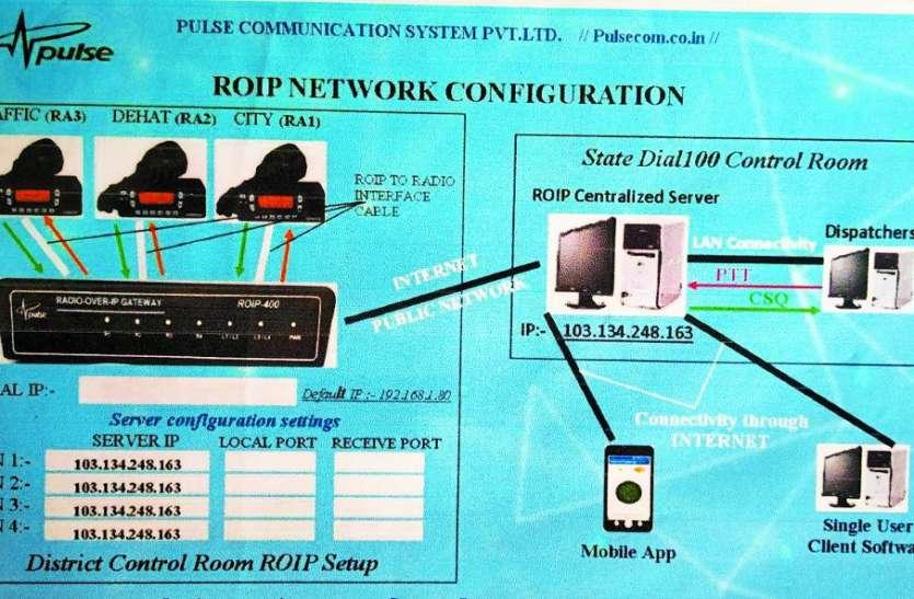 MP पुलिस का रेडियो विभाग हुआ हाईटेक, SP अब सीधे मोबाइल ऐप के जरिए मैसेज करेंगे आदान-प्रदान
