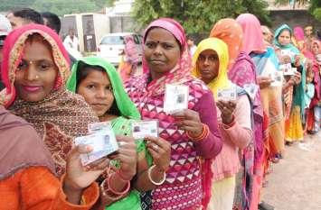 निकाय चुनाव-2019: राजस्थान के 49 निकायों में मतदान सम्पन्न