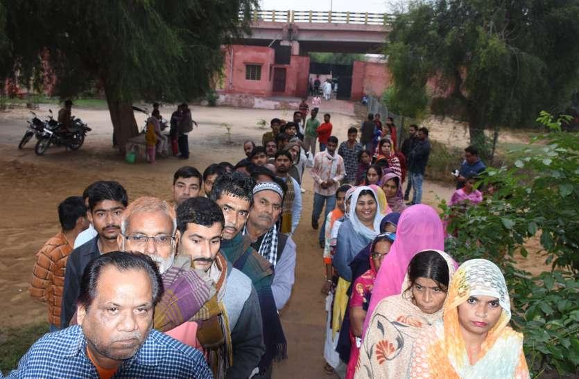 बीकानेर में कुल इतने प्रतिशत मतदान