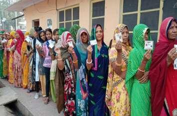 Municipal elections-2019: टोंक नगर परिषद चुनाव में 74.15 प्रतिशत हुआ मतदान, 19 को होगी मतगणना