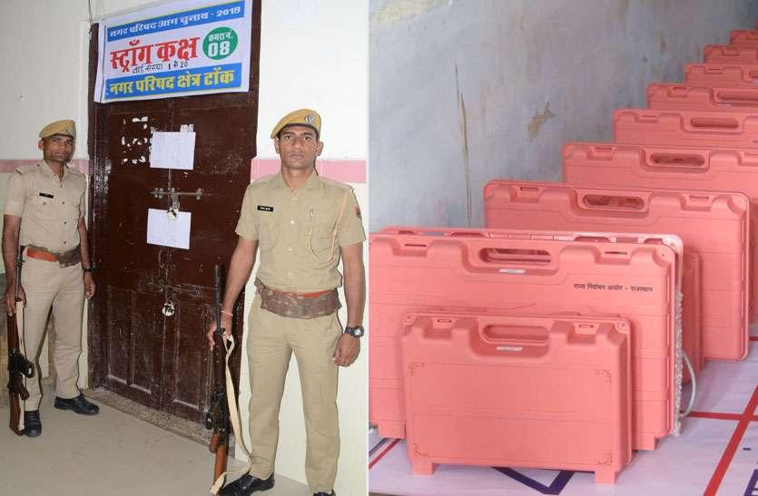 Rajasthan Nikay Chunav Results 2019:  कुछ ही देर में शुरू होगी मतगणना, खुलेगा प्रत्याशियों की किस्मत का पिटारा