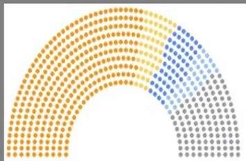 जालोर में भाजपा पहले और कांगे्रस दूसरे पायदान पर जानें सीटें: