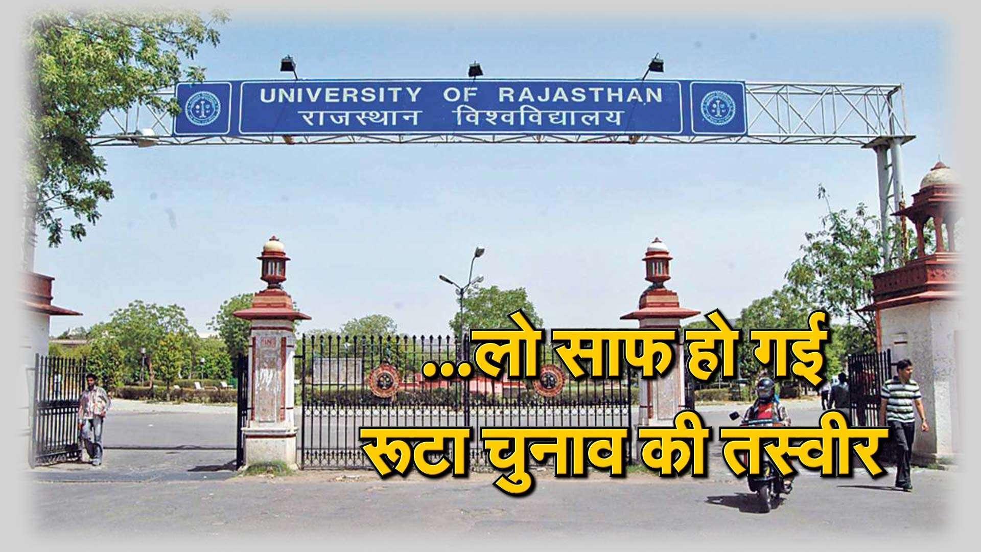 rajsathan university