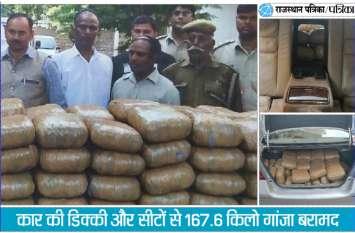 आंध्र से दिल्ली ले जा रहे थे नशे की खेप, कोटा में पकड़े गए