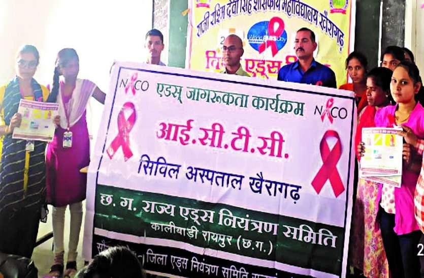 विश्व में 40 लाख एड्स पीडि़त, एड्स के फैलने के कारण व बचाव के कारणों पर हुई चर्चा
