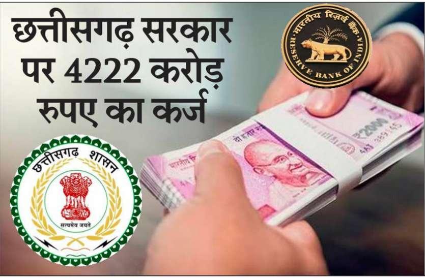 भूपेश सरकार ने RBI से फिर लिया 2000 करोड़ रुपए का कर्ज, छत्तीसगढ़ सरकार पर 4222 करोड़ रुपए का कर्ज