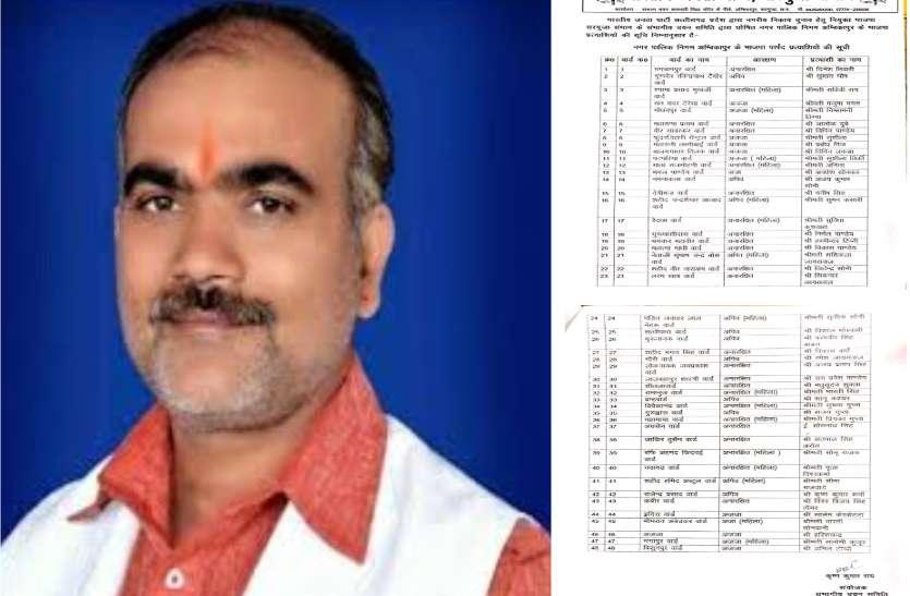 भाजपा ने अंबिकापुर निगम के लिए उम्मीदवारों की लिस्ट से काटा नेता प्रतिपक्ष का नाम, टिकट नहीं मिलने से दुखी नेता प्रतिपक्ष ने ये कहा