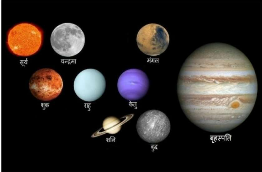 Graho Ki Yuti Ka Fal 2020 In Hindi - जानिए 2020 में कौन से ग्रह शुभ और अशुभ  फल देंगे | Patrika News