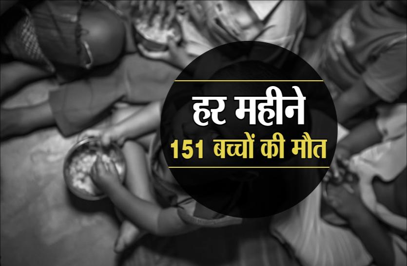 एमपी में एक साल में 31 हजार 944 बच्चों की मौत, अकेले भोपाल में हर दिन 5 की मौत