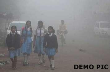 वेस्ट यूपी के कई जिलों में भारी बारिश का कहर, मुजफ्फरनगर में 19 जनवरी तक स्कूल बंद