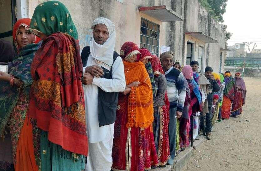 राजस्थान पंचायत चुनाव 2020: विवादों के बीच मतदान शुरू, मतदाताओं में जोरदार उत्साह