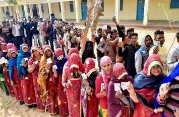 पंचायत चुनाव में हनुमानगढ़ पूरे प्रदेश में अव्वल