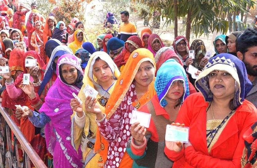 राजस्थान पंचायत चुनाव में मतदाताओं का कमाल, तोड़ा लोकसभा-विधानसभा चुनाव का रिकॉर्ड