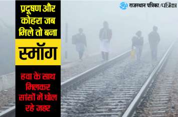 घर से निकले तो रहें सावधान!!! प्रदूषण की संगत में बिगड़ा 'कोहरा'