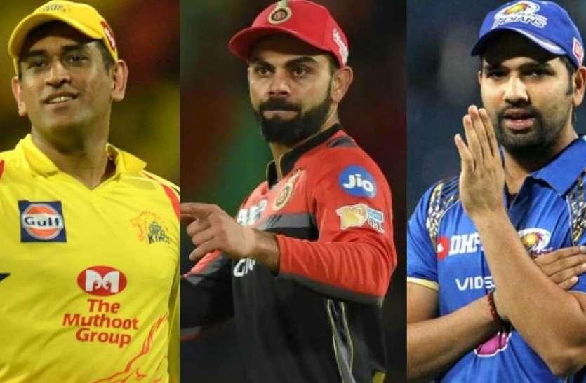 Dhoni, Kohli And Rohit Sharma Play Together In IPL 2020 - IPL के इतिहास में होगा 'अजूबा', एकसाथ खेलते नजर आ सकते हैं धोनी, कोहली और रोहित शर्मा   Patrika News