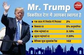 GDP कम, Export कम, ऐसे विकसित देश में Trump आपका Welcome