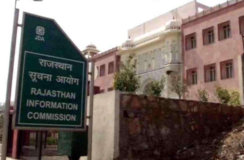 सूचना नहीं देना पड़ा महंगा, आयोग ने ग्राम विकास अधिकारी पर लगाया जुर्माना