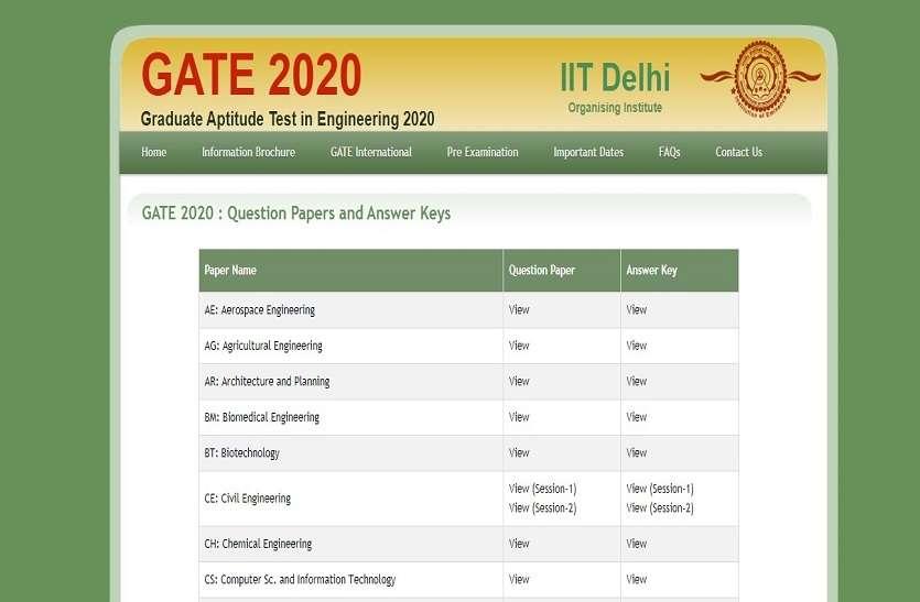 GATE 2020: सभी विषयों के प्रश्न पत्र हुए जारी