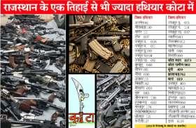 चौंकाने वाला खुलासा: 'कोटा' बना अवैध हथियारों की नई 'राजधानी', राजस्थान में सबसे ज्यादा हथियार 'कोचिंग नगरी' में