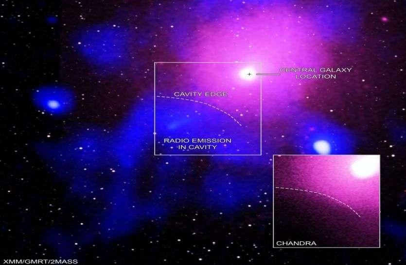 दूर की आकाशगंगा में एक असाधारण महाविस्फोट