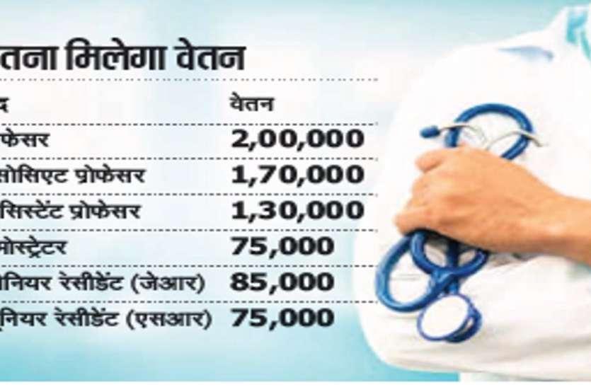 रायगढ़ मेडिकल कॉलेज में कमी,प्रदेश में नहीं मिल रहे डॉक्टर, चार राज्यों में शुरू हुई खोज