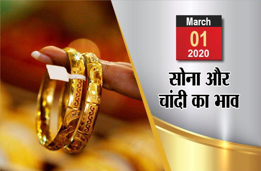 Gold/Silver Price  : सोना-चांदी में मंदी, ज्वैलरी खरीदने का ये है अच्छा मौका