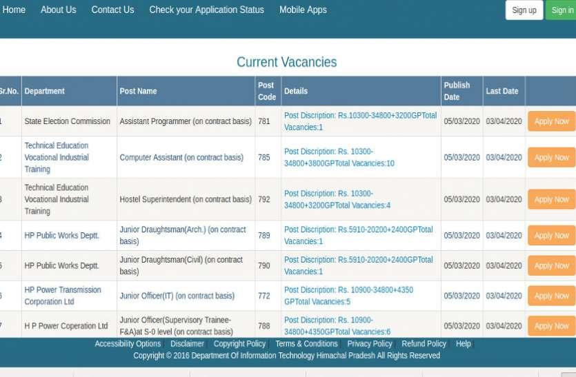 HPSSSB Recruitment 2020: टेक्निकल और नॉन-टेक्निकल पदों पर निकली भर्ती, जल्द करें अप्लाई
