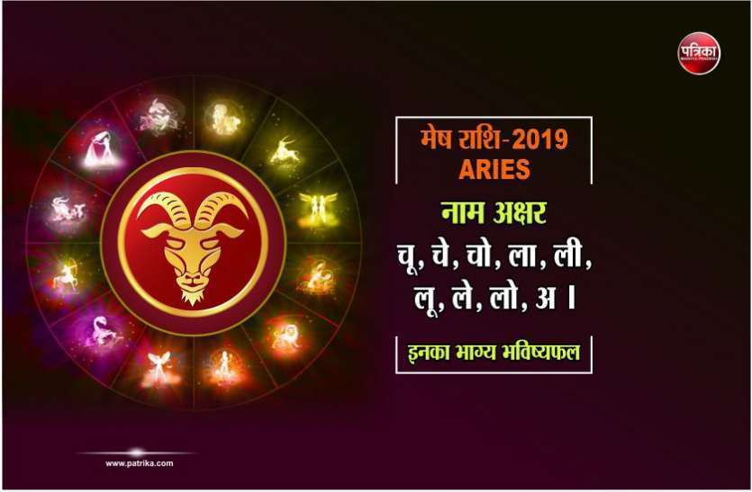 Aries : गुरु गोचर 2020 Transit Effect Of Jupiter