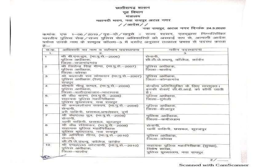 CG पुलिस के 61 जवानों और अधिकारियों को मिला आउट ऑफ टर्न प्रमोशन, बदले गए दुर्ग संभाग के चार जिलों के SP