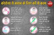 बंगाल में कोराना पीडि़तों की संख्या बढ़ कर 18, दो नए रोगियों का एगरा कनेक्शन
