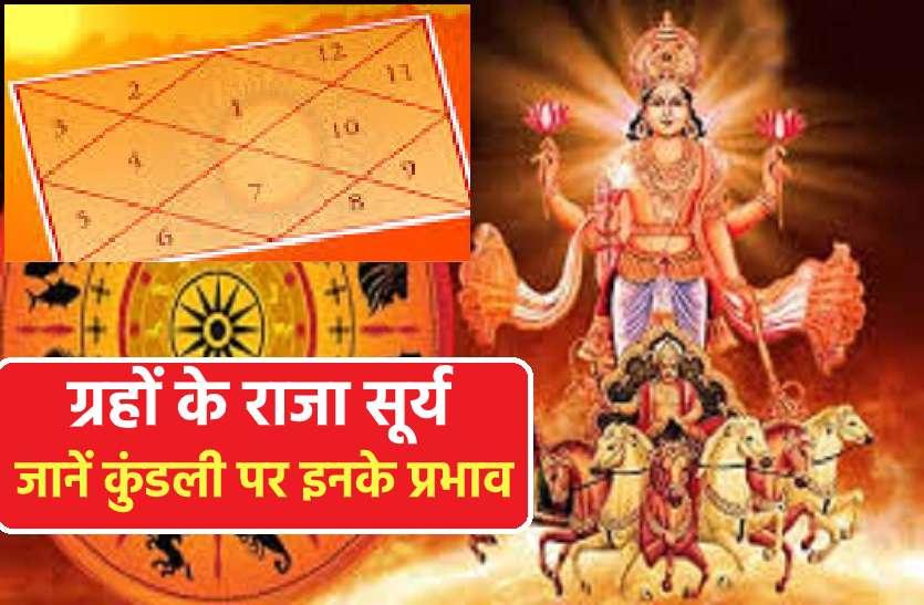 https://m.patrika.com/amp-news/religion-news/vedic-jyotish-on-suryadev-effects-5970772/