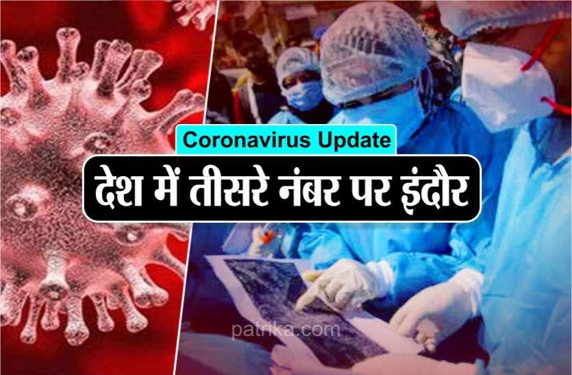 COVID-19 ALERT : देश में तीसरे नंबर पर इंदौर, 13 की मौत, 151 कोरोना पॉजिटिव