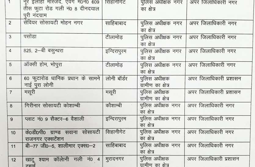 Ghaziabad के 13 हॉटस्पॉट सील, मदद के लिए इन नंबरों पर करें फोन