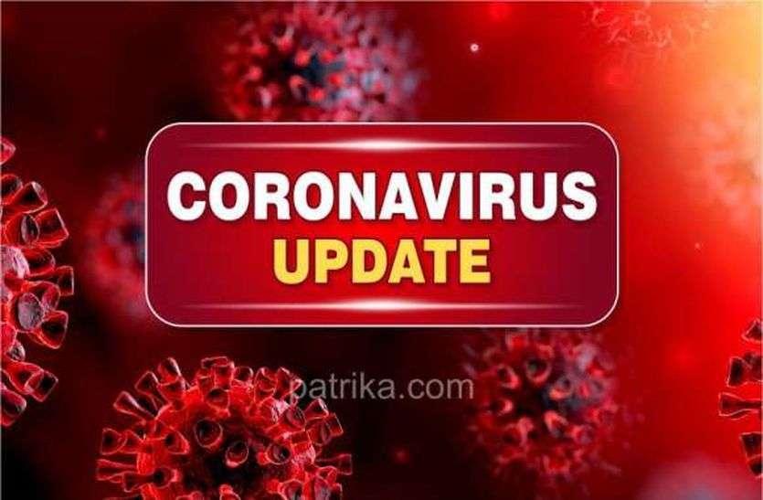 24 घंटे में प्रदेश में मिले 5818 मरीज, रायपुर में 2287 संक्रमित