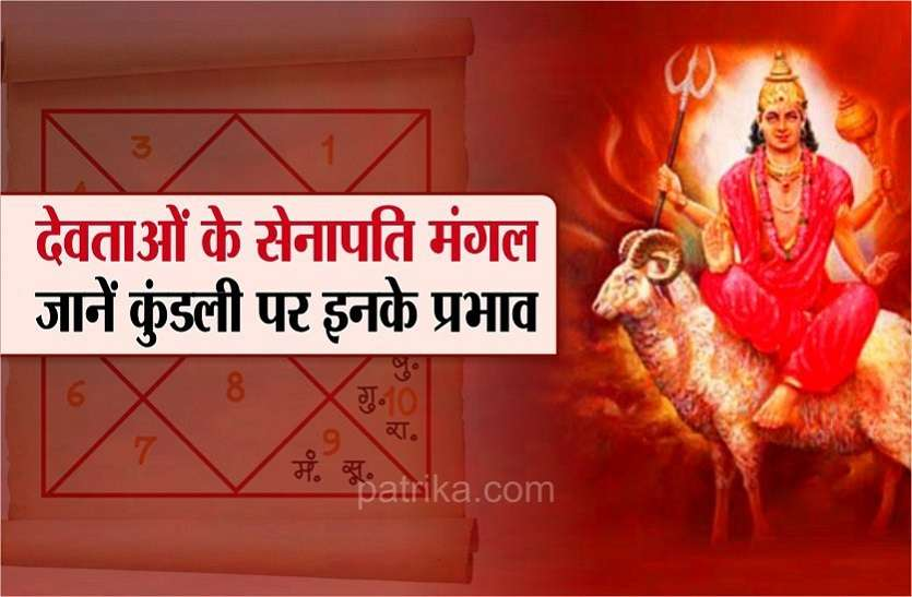 https://m.patrika.com/amp-news/astrology-and-spirituality/mars-effect-as-per-vedic-jyotish-in-your-horoscope-5973457/