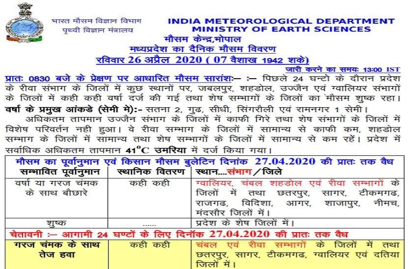 yellow alert in mp