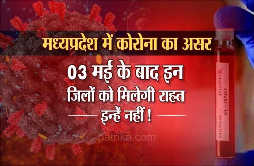 https://www.patrika.com/sehore-news/coronavirus-in-mp-india-live-updates-news-in-hindi-covid-24th-april-6032586/
