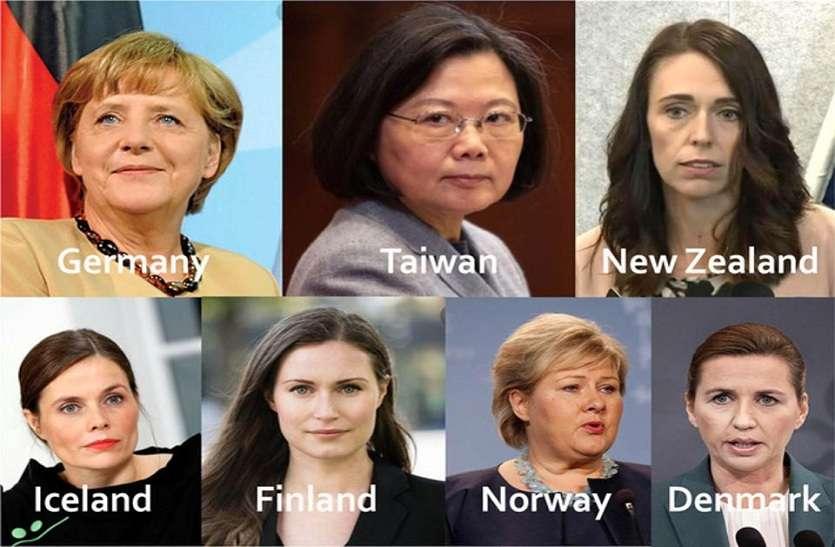 CORONA LEADERS : इन महिला नेताओं ने सूझबूझ से देश को कोरोना के संकट से बाहर निकाला