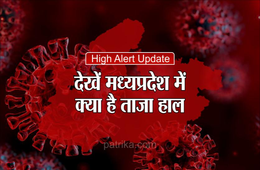 MP के 50 जिलों में पहुंचा कोरोना, संक्रमितों की संख्या 6859, अब तक 300 लोगों की गई जान