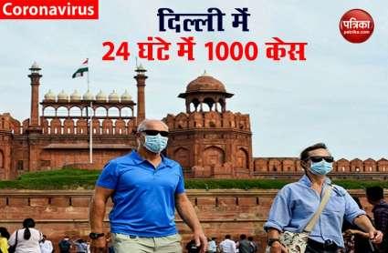 COVID-19: दिल्ली में कोरोना केसों में भारी उछाल, 24 घंटे में मिले 1000 से ज्यादा केस