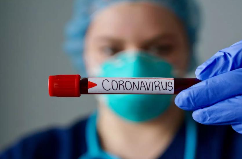 Corona : कोरोना के 273 नए पॉजिटिव, 326 डिस्चार्ज, 4 मौत