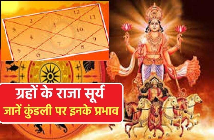 https://www.patrika.com/religion-news/vedic-jyotish-on-suryadev-effects-5970772/