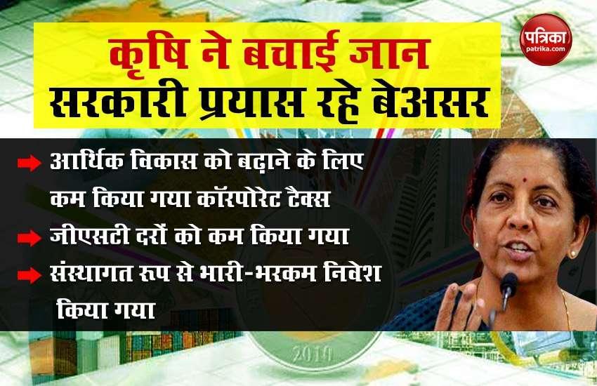 modi govt efforts to boost economy
