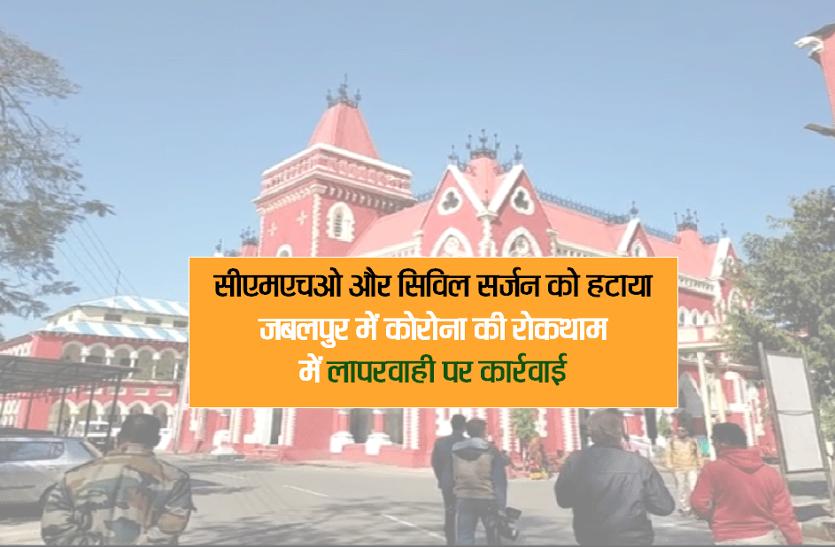जबलपुर में कोरोना की रोकथाम में लापरवाही, सीएमएचओ और सिविल सर्जन को हटाया