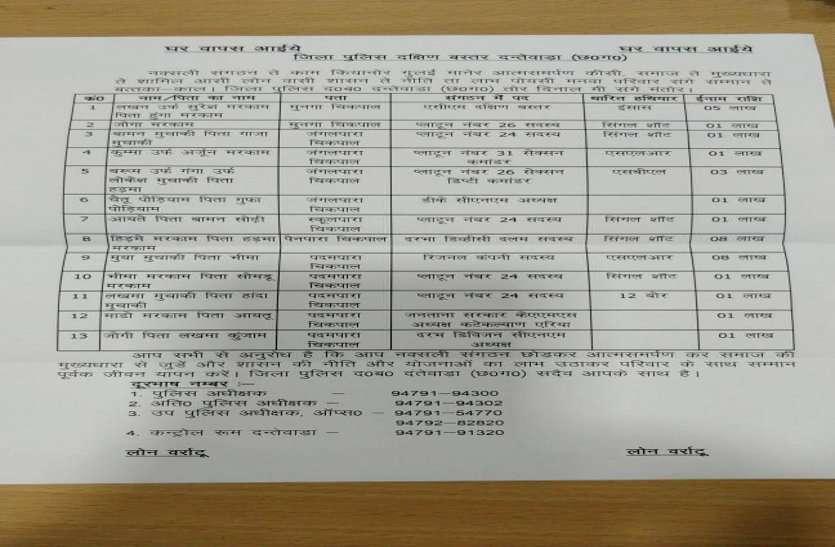 दंतेवाड़ा पुलिस ने इन 13 मोस्ट वांटेड नक्सलियों के लिए उनकी भाषा में प्रेसनोट के जरिए की अपील, कहा लोन वर्राटू.... और
