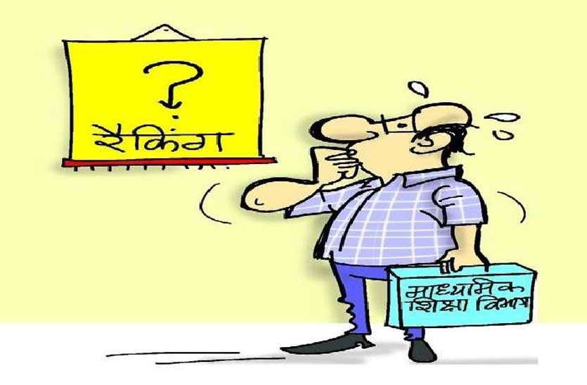 शिक्षा रैंकिंग में फिसला नागौर, तीन माह में 16 से 25 पर लुढ़का