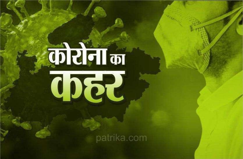Noida: आधा दर्जनस्वास्थ्यकर्मियों समेत 27 नए केस मिले, 1038 हुईकोरोना संक्रमितों की संख्या