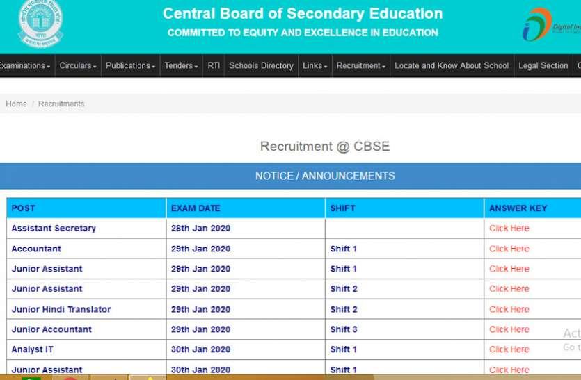 CBSE Recruitment 2020 Result : भर्ती परीक्षा के नतीजे जल्द होंगे जारी, आंसर की सीधे यहां से करें डाउनलोड