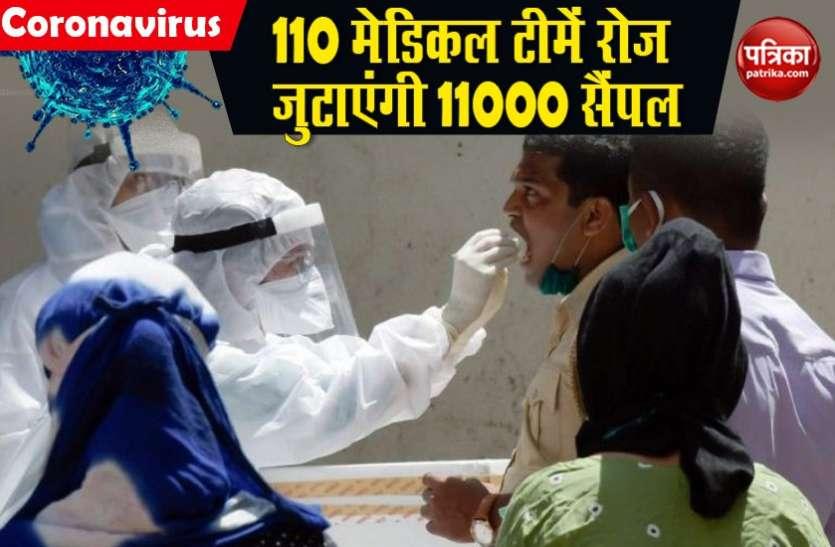 Corona के खिलाफ एक्शन में दिल्ली सरकार, 110 टीमें रोज जुटाएंगी 11 हजार सैंपल