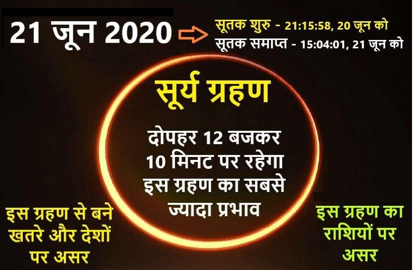 Solar Eclipse 2020: सूर्यग्रहण आज 21 जून 2020 का सूतक काल और किसे होगा लाभ से किसे होगी हानि